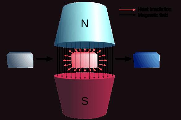 Image - magnetocaloric alloys