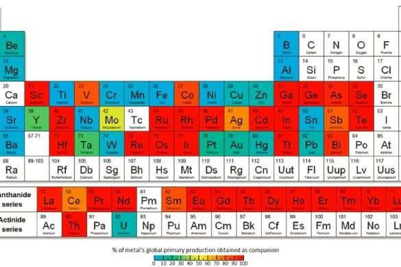Yale University - Criticality Consortium Image 2